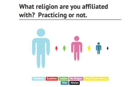 Realm of religion