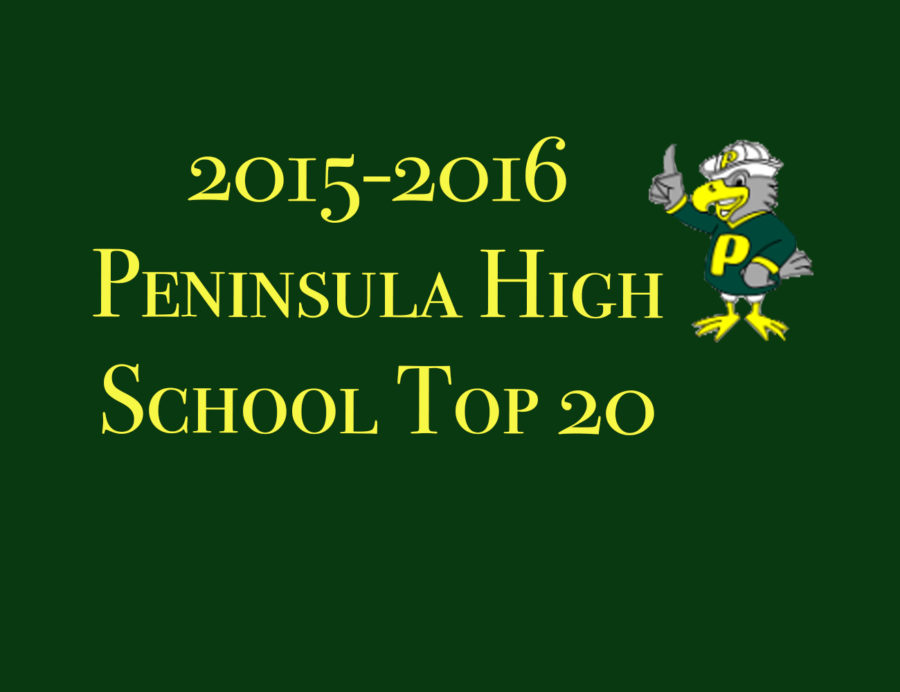 PHS Outlook Presents The Top 20