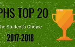 2018 Peninsula Top 20