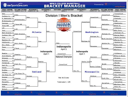 March Madness Basketball Brackets