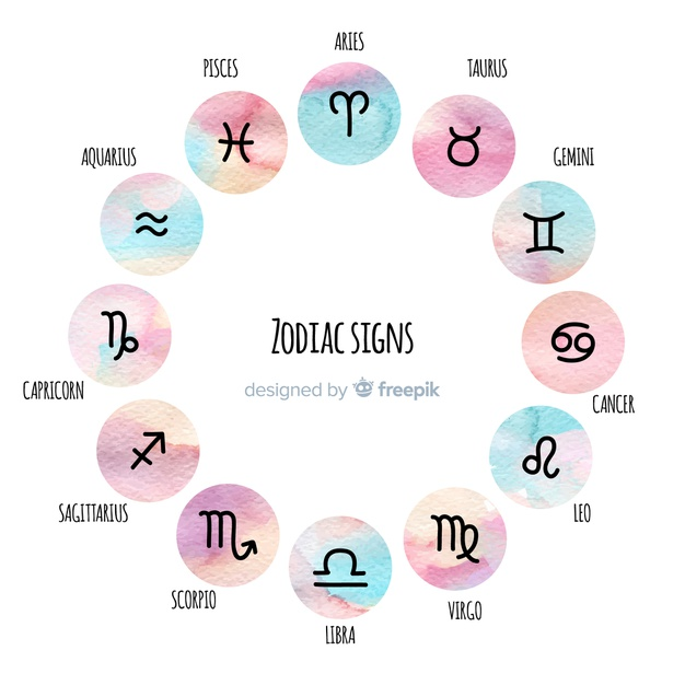 Zodiac Signs History, Dates, and Meanings.